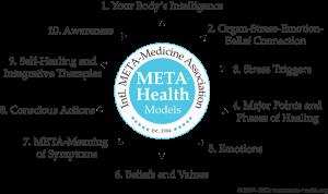 Meta Health